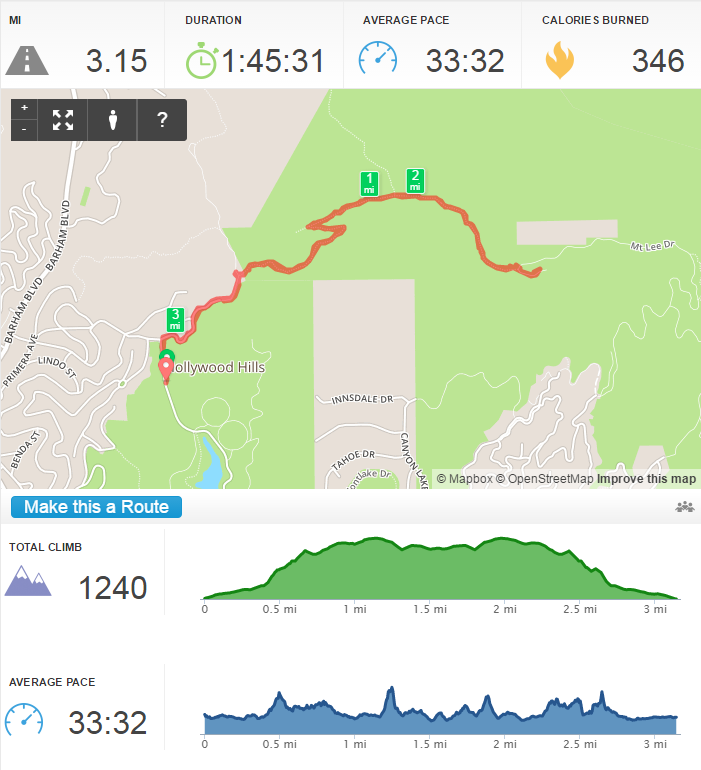 Tree of Life Trail Runkeeper Profile