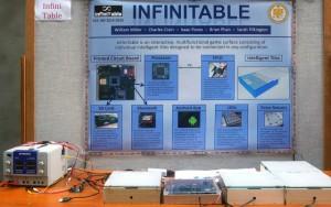 ECE189 Capstone Project - Infinitable