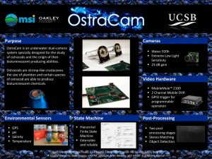 ECE189 Capstone Senior Project - OstraCam