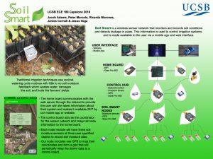 ECE189 Capstone Senior Project - SoilSmart